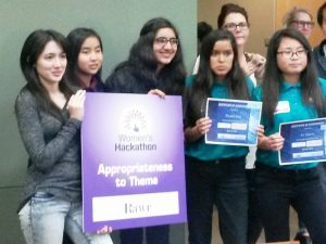 CSUSM Women HackathonAWARDS